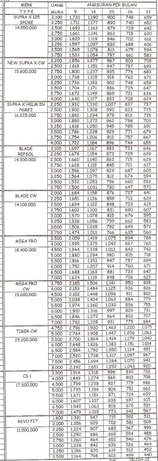 - ADIRA FINANCE - DP UANG MUKA KECIL - Kredit Motor Honda Jakarta