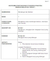 Instrumen Pentaksiran PBS KSSR BM, English, Matematik and all SK and