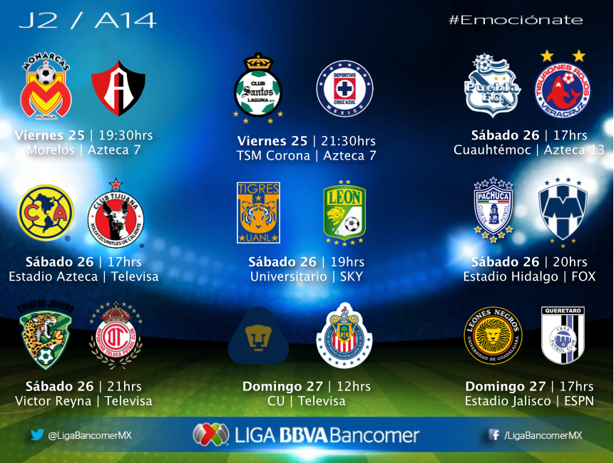 Así se jugará la Jornada 2 Liga MX