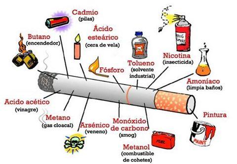 El tratamiento de la dependencia de tabaco en novosibirske