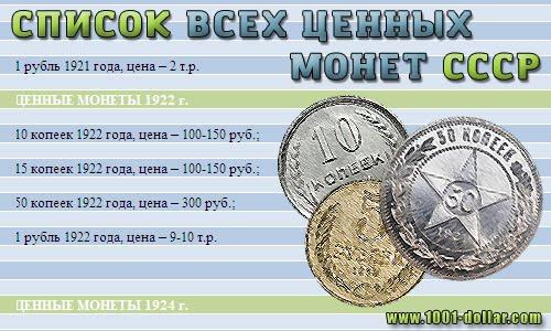 Список самых ценных монет СССР