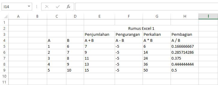 Cara Menggunakan Microsoft Excel Rumus Lengkap Cara Menggunakan Microsoft Excel (Rumus Lengkap !)
