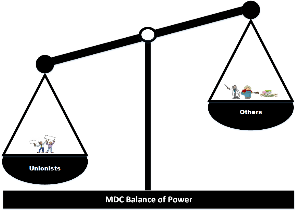 what is balance of power pdf