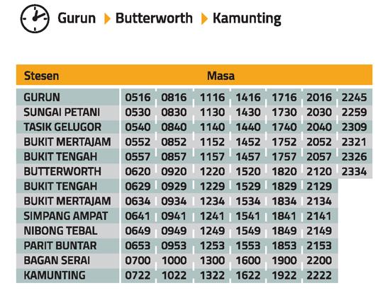 Jadual Perjalanan Tren Shuttle Komuter Utara - Gurun - Kamunting