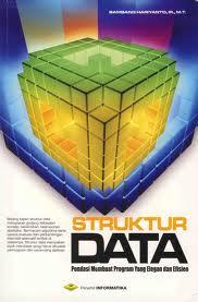 Refleksi Struktur Data Minggu Pertama