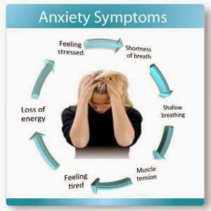 tratamiento para trastorno de ansiedad generalizada