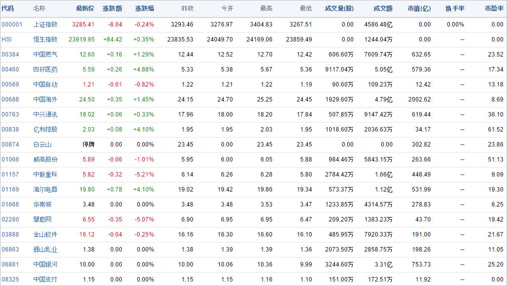 中国株コバンザメ投資ウォッチ銘柄watch20150109
