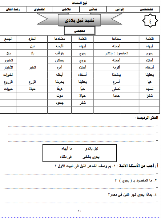 شيتات المجموعة المدرسية لمادة اللغة العربية للصف الثالث الابتدائى على هيئة صور للمشاهدة والتحميل The%2Bsecond%2Bunit%2B3%2Bprime_013