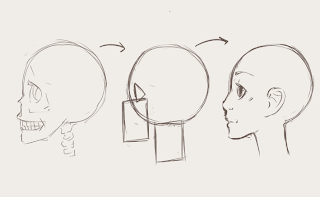 How To Draw Faces 1