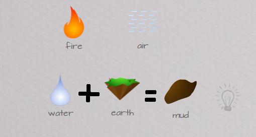 how to make wheel in little alchemy 2