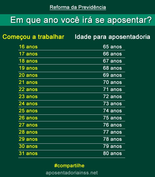 A  CLASSE  TRABALHADORA  ESTÃO  DERROTADAS  COM O GOVERNO FEDERAL  TEMER