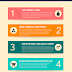 Strategic 5 STEP PROCESS To UPGRADE Your Reputation [INFOGRAPHIC]
