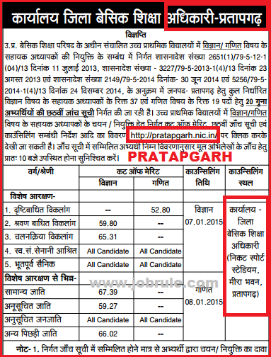 UP BSP 29334 JRT 6th Cut Off Merit List of Allahabad Division (Allahabad, Fatehpur, Kausambhi & Pratapgarh Districts)