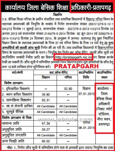 UP BSP 29334 JRT 6th Cut Off Merit List of Allahabad Division (Allahabad, Fatehpur, Kausambhi & Pratapgarh Districts)