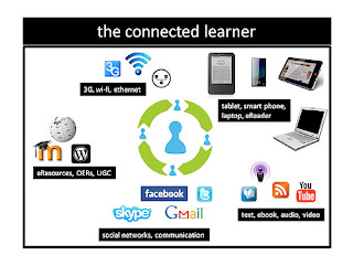 the connected student
