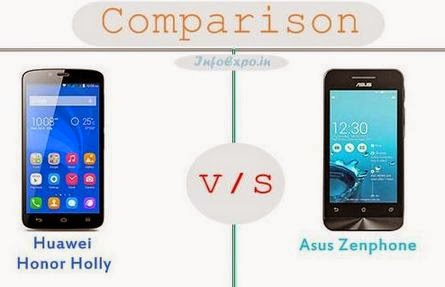 ASUS Zenfone 4 versus Huawei Honor Holly specifications and features comparison