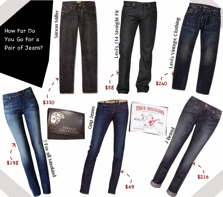 high end quality jeans prices