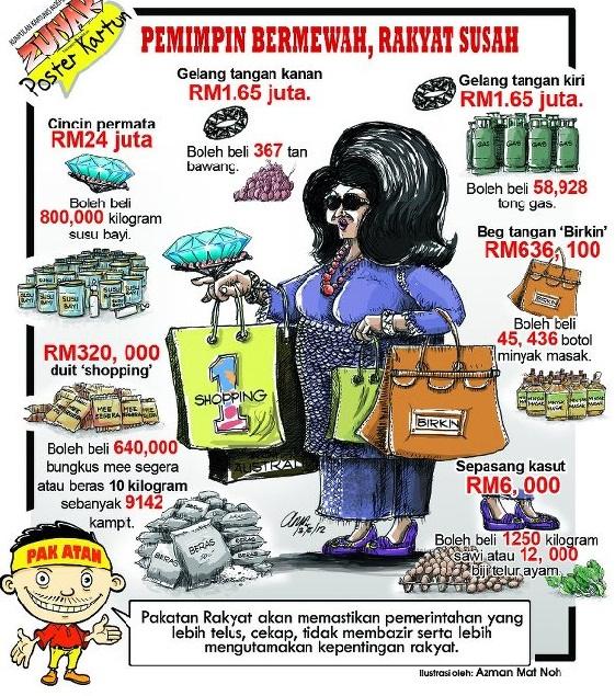 kartun Zunar