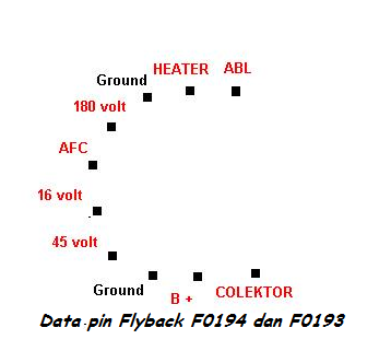 Data pin Flyback F0194 dan F0193