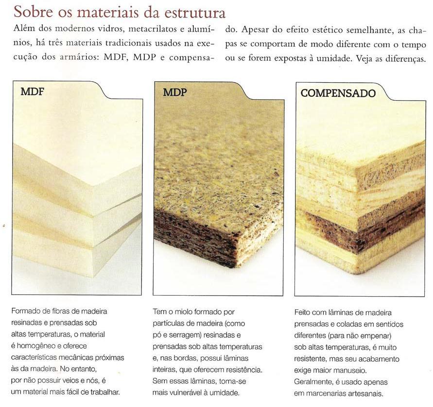 mdf ou mdp miolo que so revestidos com laminados de alta presso da marca formica ou os de baixa presso u vrias marcas no mercado