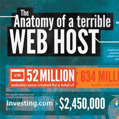 Anatomía de un Alojamiento Web pésimo (Infografía) - Anairas - Ana ...