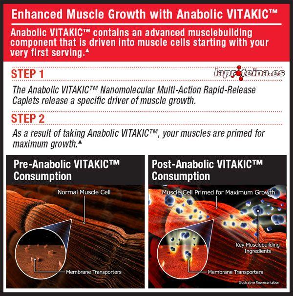 anabolic vitakic efectos secundarios