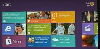 User Inferface Windows 8