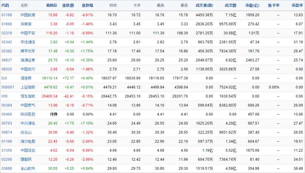 中国株コバンザメ投資ウォッチ銘柄watch20150429