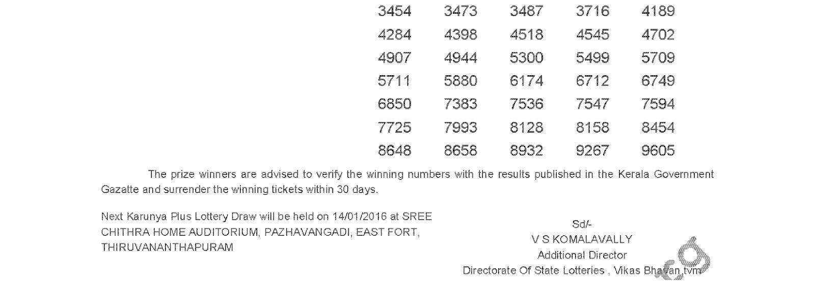 KARUNYA PLUS Lottery KN 91 Result 7-1-2016