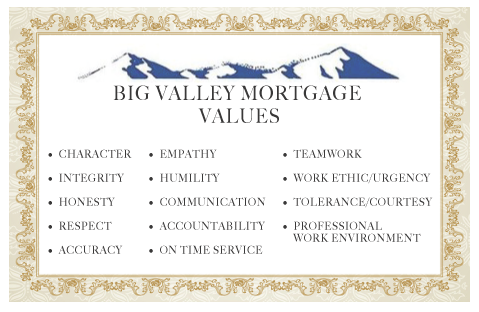 Mortgage Values