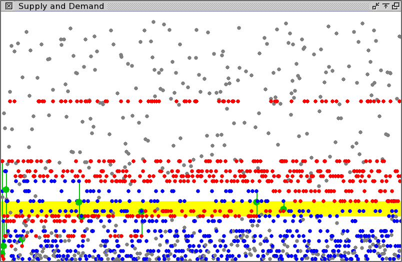 visualization of scientific parallel programs