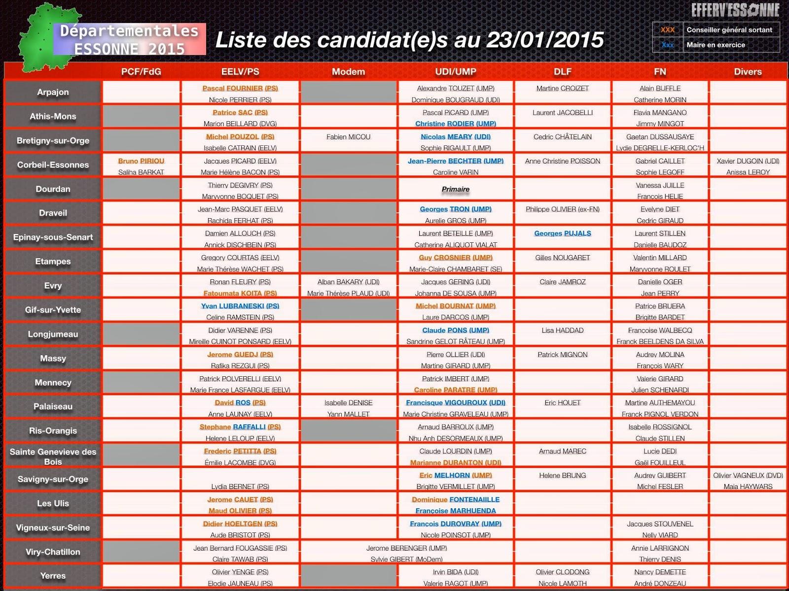 Elections départementales 2015 dans l'Essonne 10911273_844170828978396_2987688660427670496_o%2B(1)