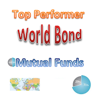 Top Performer World Bond Mutual Funds