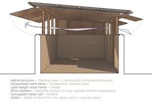 Boceto del diseño '300 Hybrid House' de Joseph Sandy.