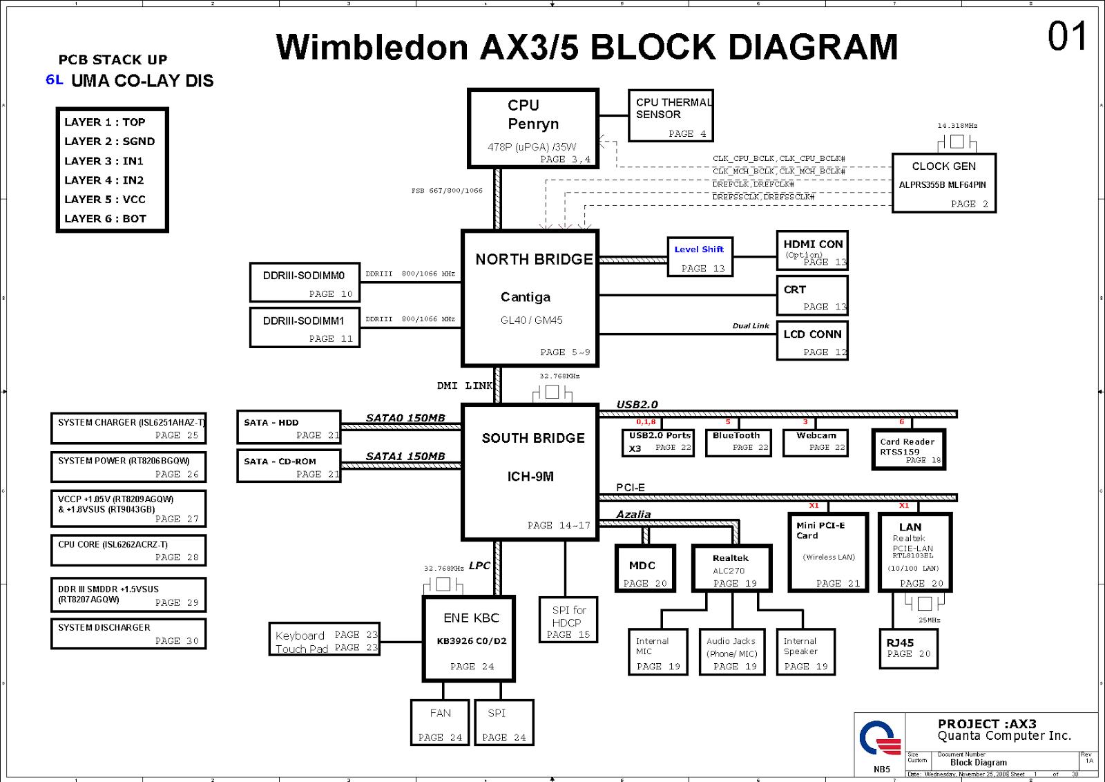 DIAGRAM] Wimbledon Ax3 5 Block Diagram FULL Version HD Quality Block Diagram  - REDUNDANTWIRINGSYSTEMS.POLO2MONTERONI.IT   Wimbledon Ax3 5 Block Diagram      Wiring And Fuse Image