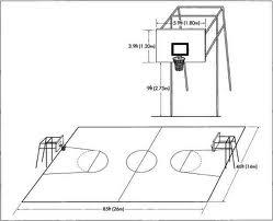 Kembali Bola Dalam Ring Basket Lapangan Permainan