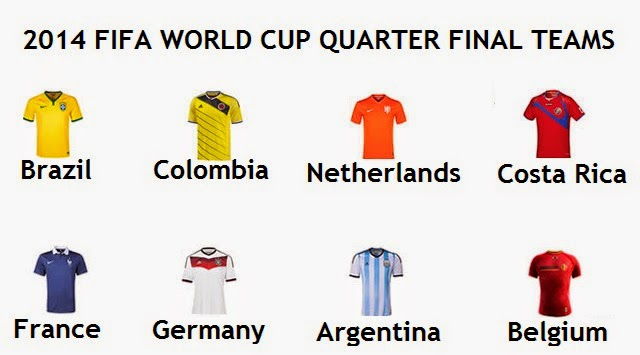 2014 World Cup Quarter-finals Schedule Date Matchup Time (ET) TV Prediction July 4 France vs. Germany 12:00 p.m. ESPN 2 FRA 3-2 DEU July 4 Brazil vs. Colombia 4:00 p.m. ESPN COL 2-1 BRA July 5 Argentina vs. Belgium 12:00 p.m. ESPN 2 ARG 2-2 BEL (ARG 5-3 penalties) July 5 Netherlands vs. Costa Rica 4:00 p.m. ESPN NED 3-1 CRC FIFA.com