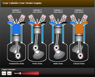 Prinsip Kerja Mesin Sepeda Motor
