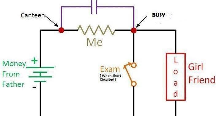 dhiren gala funny physics circuit diagram showing circuit of life rh dhirengala blogspot com circuit diagram elements circuit diagram examples