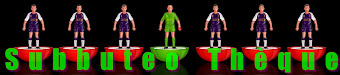 Follow the latest news on your favorite subbuteo blogs