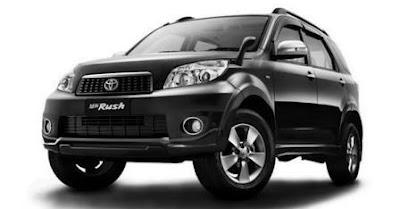 Daftar Harga Terabru Mobil Bekas Toyota