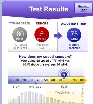Speed Typing Test Car Racing