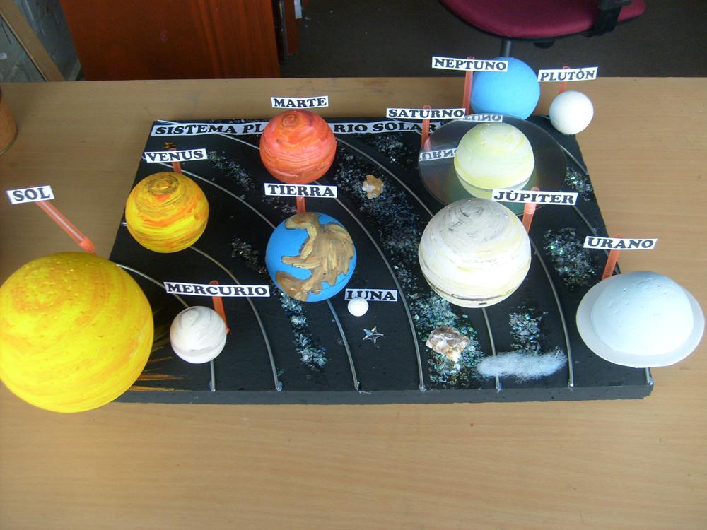 Maqueta del sistema solar hacer manualidades faciles - Manualidades como hacer ...