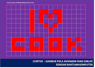 Pembuatan pola anyaman juga bisa dengan bantuan komputer, sbb :