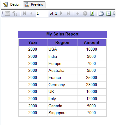 Prashant mishra ssrs how to repeat the column header in for Html table column header