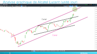 analyse technique alcatel lucent dans un canal