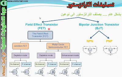 cours d'Electronique en arabe