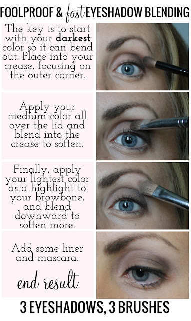 The key is to start with your darkest color so it can bend out. Place into your crease, focusing on the outer corner. Apply your medium color all over the lid and blend into the crease to soften.Finally, apply your lightest color as a highlight to your browbone, and blend downward to soften more. Add some liner and mascara.