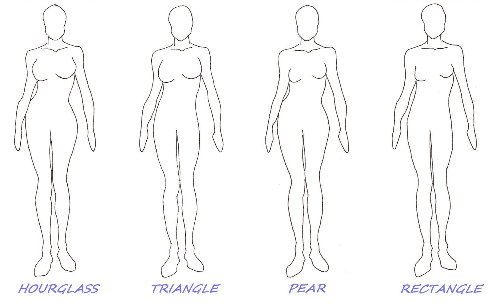 http://2.bp.blogspot.com/-akWrdRFz1FY/UQQonszXiWI/AAAAAAAAFbk/wZwOkvt8kks/s1600/body-type-for-dresses.jpg