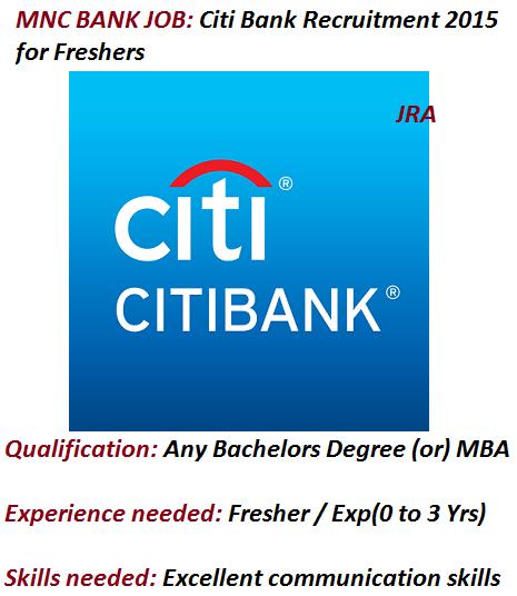 Logo City Bank Citi Bank Mega Drive For